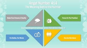 Angel Number 414 - Infographic