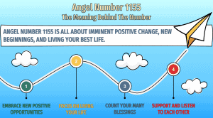 angel number 1155 infographic