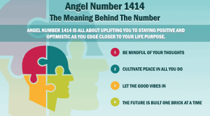 angel number 1414 infographic