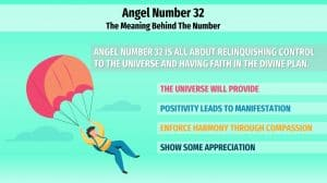 angel number 32 - infographic