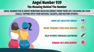 angel number 939 infographic
